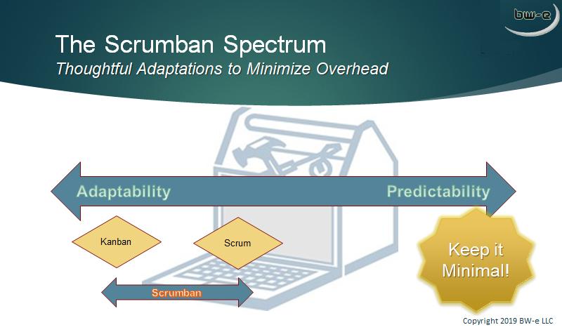 Scrumban Spectrum